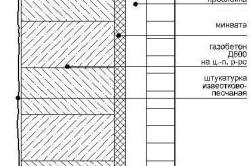 Схема утепления стены из газобетонных блоков