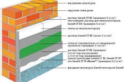 Схема утепления стены из пеноблоков
