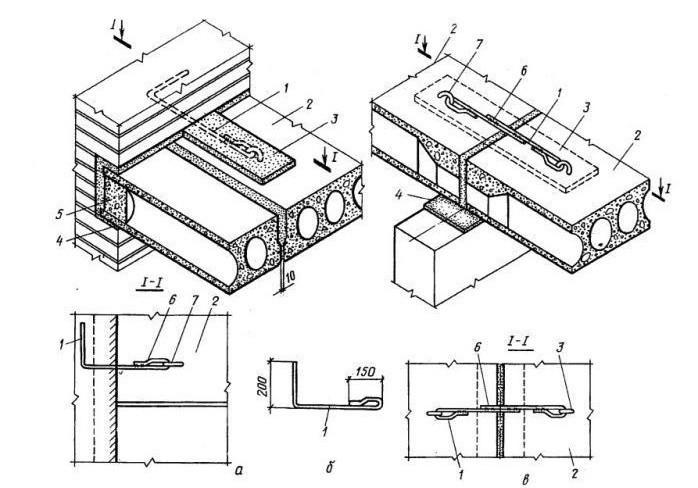 Схема узлов операния многоопорных панельных перекрытий