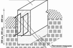 Схема армирования для опорной стены