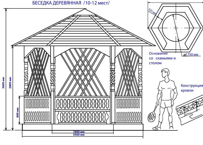 Схема - проект деревянной садовой беседки