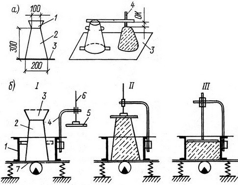 Способы определения консистенции бетонной смеси