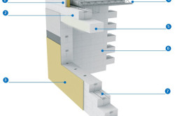 Конструкция газобетонного блока: 1. тонкий блок; 2. стеновый блок; 3. штукатурка; 4. перекрытия; 5. перемычка; 6. клеевая смесь; 7. арм. защита.