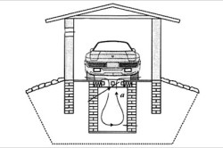 Схема расположения погреба в гараже