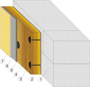 Устройство мокрого фасада с применением газосиликатного блока