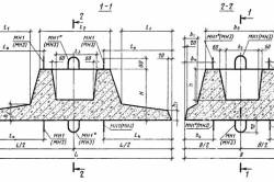 Гост 23972/80 для фундамента стаканного типа