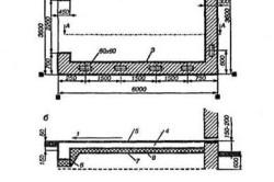 Схема фундамента из бетона для гаража