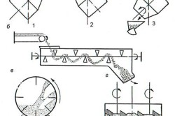 Процесс приготовления бетона в бетономешалке