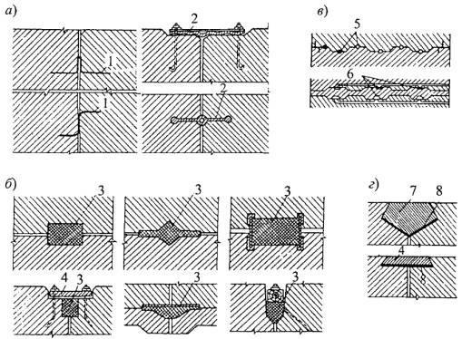 Схемы основных уплотнений деформационных швов бетонных и железобетонных плотин