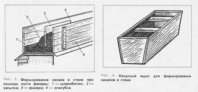 Схема формирования стен из шлакобетона