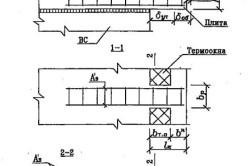 Схема трещины между плитами перекрытия