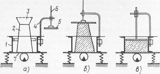 Схема прибора и последовательность определения жесткости бетонной смеси