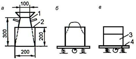 Определение удобоукладываемости бетонной смеси упрощенным способом