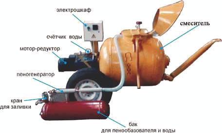 Инструмент для изготовление пенобетонной смеси