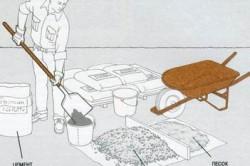 Измерение компонентов бетона подручными средствами