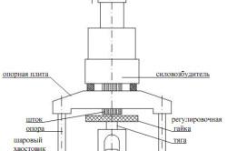 Схема устройства измерителя адгезии.