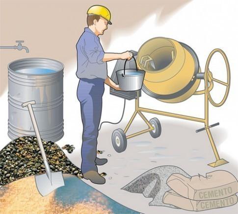 Бетонный пол создается путем заливки цементного раствора на пол.