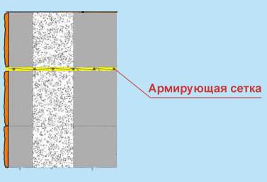 Армирование стен применяется для снижения нагрузки от плиты перекрытия на блоки.