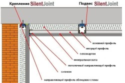 Схема монтажа пенобетонных перекрытий