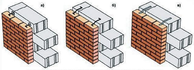 Способы крепления облицовки к стене из газобетонных блоков
