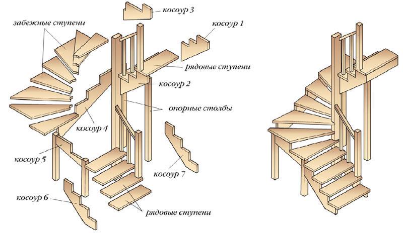 Крепление для лестницы с поворотными ступенями