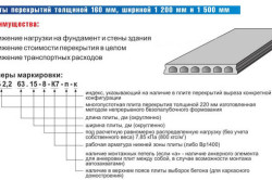 markirovka plit