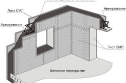 Каркасно монолитное строительство