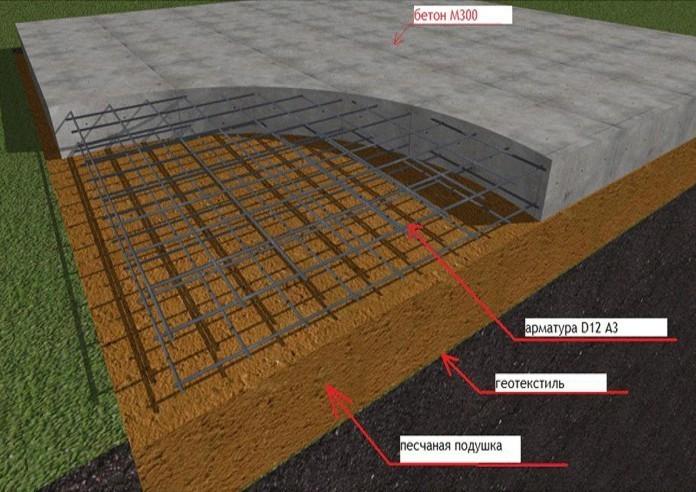 Схема устройства монолитной плиты фундамента