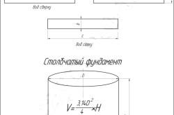 Объем бетона для фундаментов