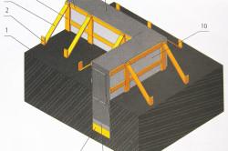 Схема несъемной опалубки для ленточного фундамента