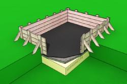 По границе фундамента устанавливают опалубку в виде щитов.