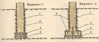 Деревянный столбчатый фундамент. Вариант I: 1 - столб из бревна; 2 - гидроизоляция; 3 - бетонная опора; 4 - песчаная подушка. Вариант II: 1 - столб из бревна; 2 - гидроизоляция; 3 - скоба; 4 - деревянная опора; 5 - песчаная подушка.