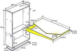 Схема изготовления бетонной столешницы