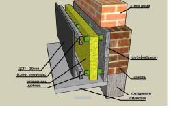 Схема отлива на фундамент