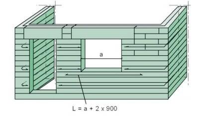 Армирование пеноблока композитной арматурой
