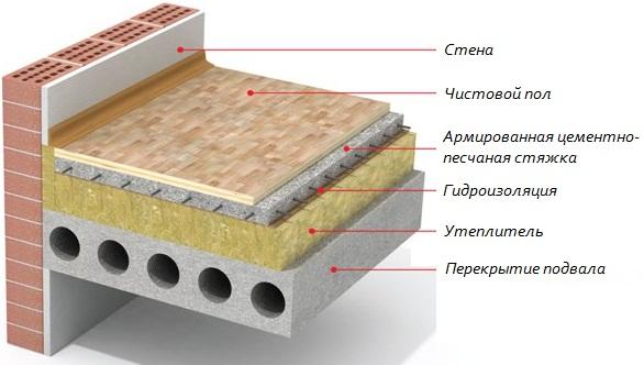 Схема перекрытия из железобетонных плит