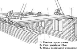 Схема укладки плит перекрытия: 1 - плита, 2 - ящик с раствором, 3 - лопата.