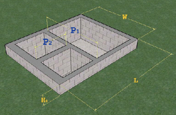 Площадь фундамента