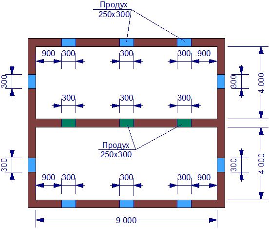 Расположение продухов для подпола, разделенного на две части ленточным фундаментом