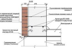 Схема проектирования строения для гаража из газобетонных блоков