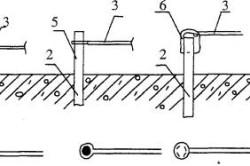 Схема контактного способа электропрогрева для прогревания бетона