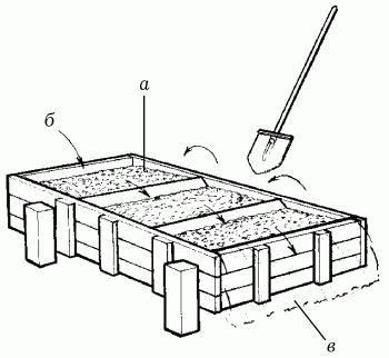 Промывка песчанистого гравия от глинистых частиц