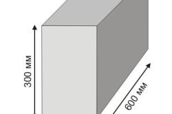 Размеры пеноблока
