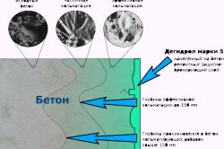 """Взаимодействие водонепроницаемого пластификатора """"Дегидрол"""" и бетона"""