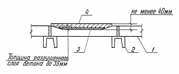 Ремонт плит покрытия железобетонных резервуаров