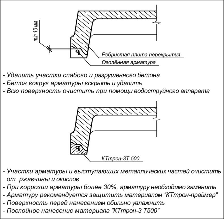 Ремонт крупных дефектов плит перекрытия