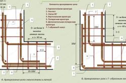 Примеры неправильного армирования углов газобетонных стен.