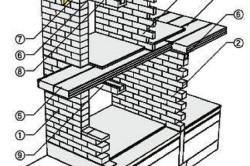 Схема дома из газобетонных блоков.
