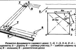 shema razmetki fundamenta