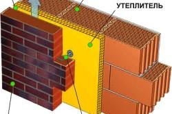 Схема утепления стены из керамзитобетонных блоков